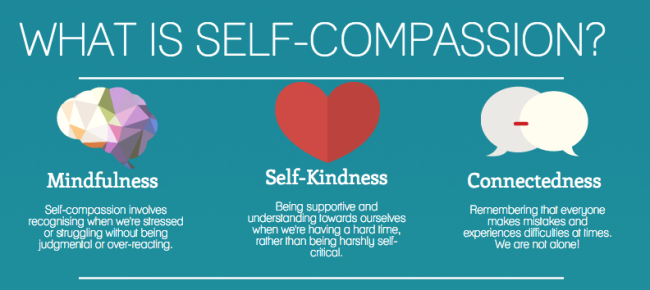 What-is-Self-Compassion